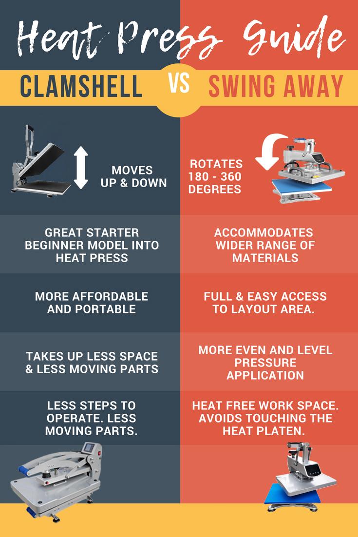 ClamShell vs Swing Away Heat Press 2048x2048